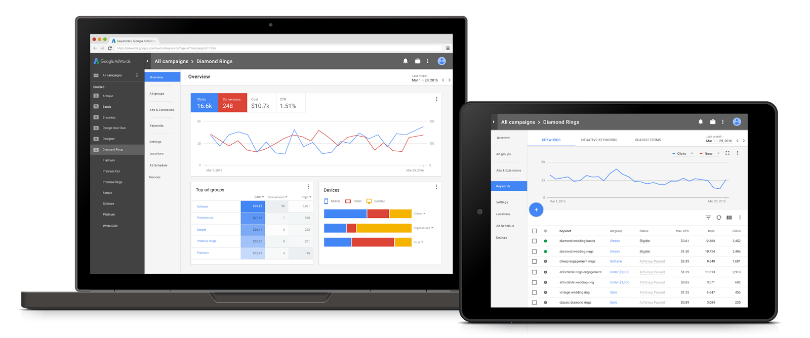 google-performance-summit-plateforme